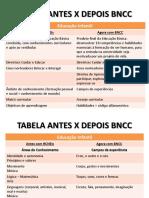 TABELA ANTES X DEPOIS BNCC.pdf