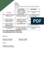 ACCOMPLISHMENT-REPORT (1).docx