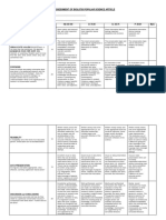 The Conversation (popular science article) rubric.pdf