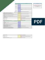 Перечень документов для заключения договора (1) — копия.xls