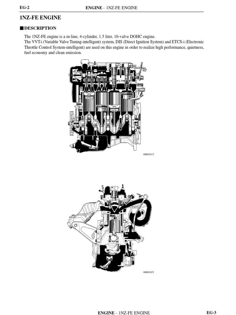 Engine 1nz
