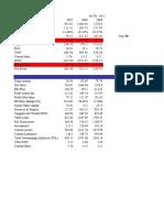 DHPL_Financials