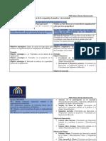 Matriz Estratégica del Modelo Cíclico de Competitividad(1)