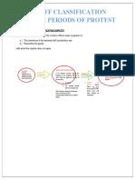 TARIFF CLASSIFICATION (Handout).docx