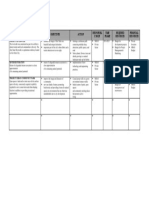 Action Plan template - natural heritage