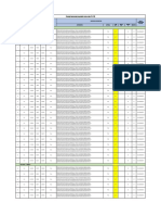 3. Resumen de estr. PROYECTADAS CU-129(r)