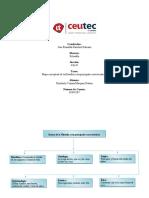Mapa conceptual ramas de la filosofía y sus principales características.docx