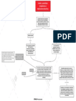 Cerebro y aprendizaje. Competencias e implicaciones educativas. .pdf