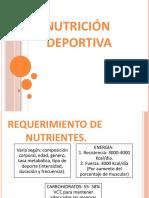 NUTRICIÓN DEPORTIVA.