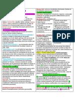 Résumer-Cours-GRH-Enregistré-automatiquement (1).docx