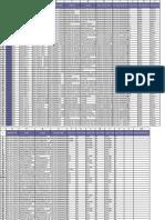 REPORTE-SISLOG-Ifal parte electrónica 28-04-20