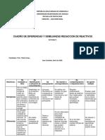 CUADRO DE DIFERENCIAS Y SEMEJANZAS REDACCION DE REACTIVOS ACTIVIDAD 3