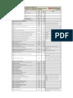 PRECIOS ENSAYOS lab. suelos y resistencia de materiales-2018.pdf