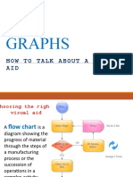 ielts_GRAPHS