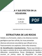 GEOLOGÍA Y SUS EFECTOS EN LA VOLADURA IMP.