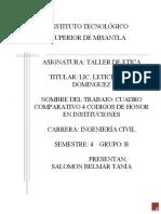 CUADRO COMPARATIVO CODIGOS DE HONOR. SALOMON BELMAR TANIA 406 B