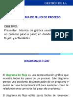 4.1 Diagramas-de-procesos