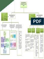 MAPA CONCEPTUAL ROL DEL DOCENTE Y EL ESTUDIANTE.pdf