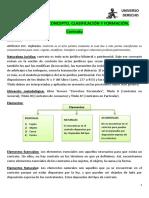 Derecho Privado III - EFIP 1- RESUMEN