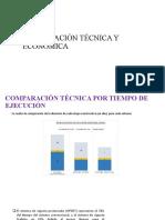 COMPARACIÓN TÉCNICA Y ECONÓMICA.pptx