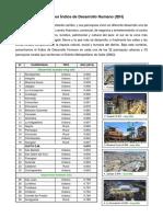 Informe de Parroquias de Quito por IDH