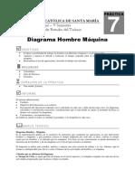Guia 7 - Diagrama H-M