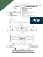 Chapter III Pathopysiology(Print!!!)