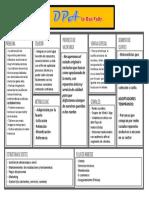 Lean canvas.pdf