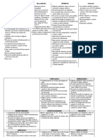 Analisis Foda completo.docx