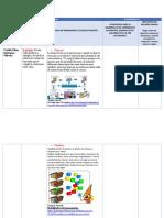Reto 3. Cuadro de organización para compartir en el foro