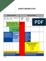 Aménagement du temps de travail et maternité.pdf