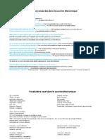 Formules consacrées dans le courrier électronique