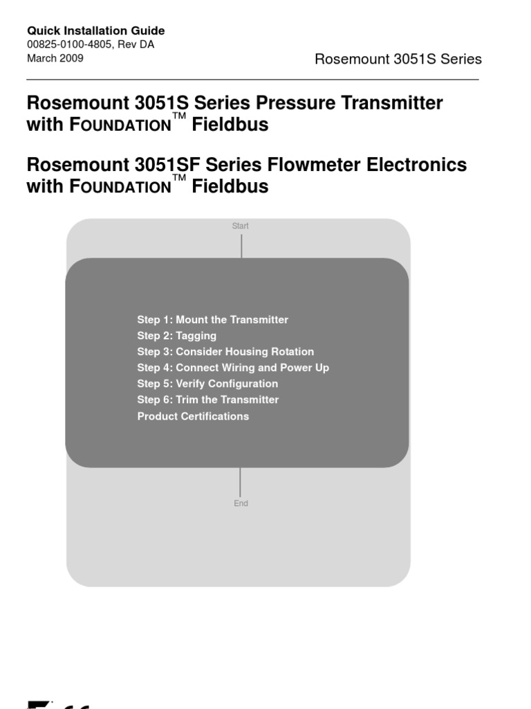 Luxury Rosemount 3 Wire Rtd Frieze - Electrical Circuit Diagram ...