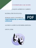SIERRA LANRRY - TRASTORNOS DE LA AFECTIVIDAD Y LENGUAJE