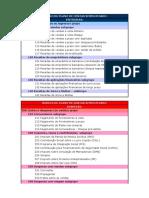 financas_plano_de_contas_simplificado