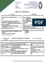 ABC comportamental MODEL.pdf