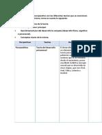 PSICOLOGIA DEL DESAROLLO I TAREA 2