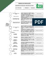 Diagrama de Procesos Inyección Tapas