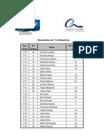 XVI OA Resultados 1ª eliminatória
