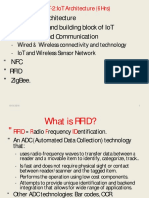 IoT Lecture Unit II RFID