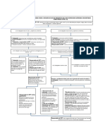 6.5.1 Flujograma caso sospechoso por COVID 19.pdf