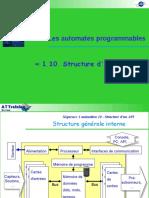 1.10.Structure d'un API
