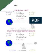 Ley gravitacional universal