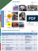 Diag-Flujo Reportes P1-P2-P3..