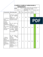 Matriz de resultados sobre Gobernanza Forestal