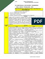 CARTEL DE  DESEMPEÑOS Area de CIENCIA Y TECNOLOGÍA