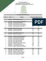 Listado Matricula Honor 2019-1
