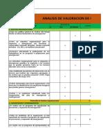 ANALISIS DE VULNERABILIDAD DE RIESGOS - MATRIZ DE DIAMANTE