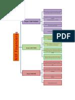 cuadro sinoptico contabilidad.docx