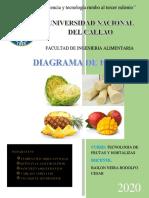 SEGUNDO-TRABAJO-DE-FRUTAS-Y-HORTALIZAS-2